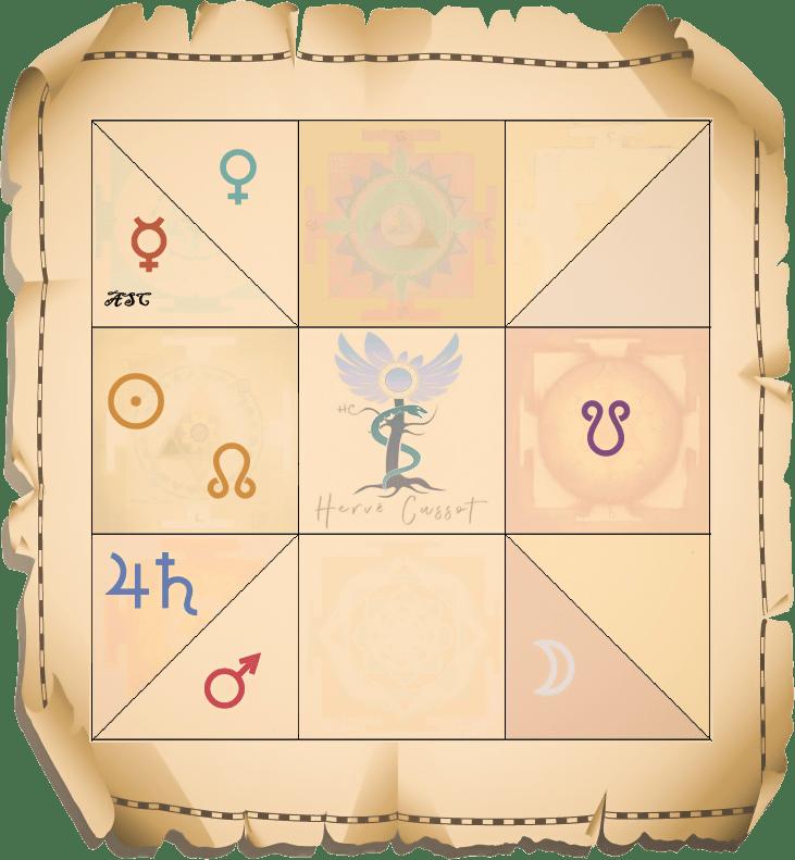 signe astrologique védique